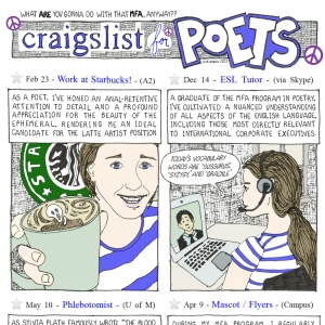 Craigslist for Poets